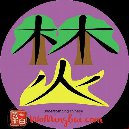 chinesisches zeichenbrennen fen 焚 illustriert