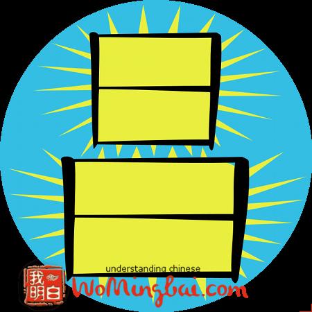 chinesisches zeichen wohlhabend chang 昌 illustrated