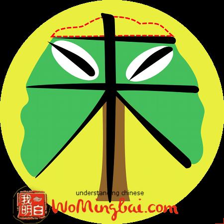 chinesisches zeichen für kommen lai 来 illustriert
