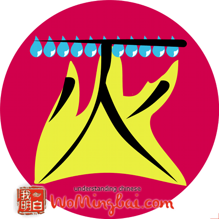 chinese character for extinguish mie 灭 illustrated