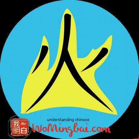 火 (huǒ) feuer verwandte chinesische zeichen illustriert