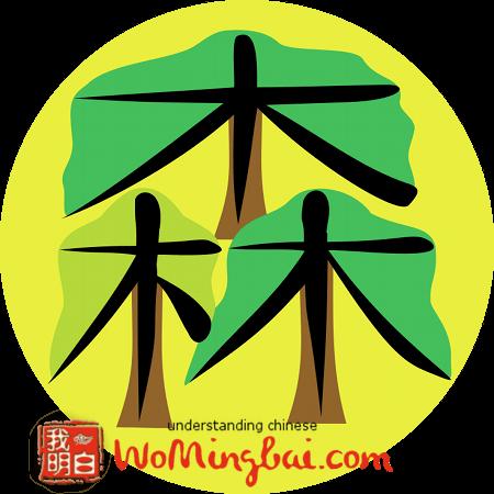 chinesisches zeichen wald sen 森 illustriert