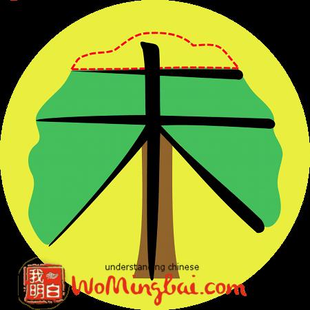chinesisches zeichen für fehlen wei 未 illustriert