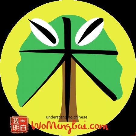 chinesisches zeichen für reis mi 米 illustriert