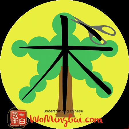 chinesisches zeichen für kunst fertigkeit mu 本 illustriert