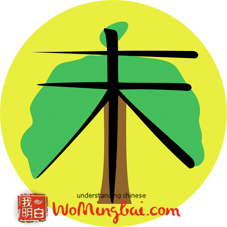 chinesisches zeichen spitze ende spitze 末 illustriert