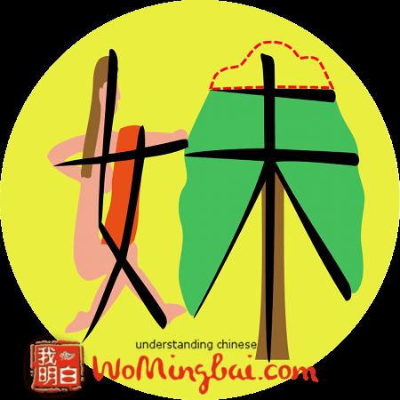 chinesisches zeichenjüngere schwester mei 妹 illustriert